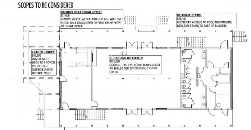 Council Hears Upgrade Options For, Are House Floor Plans Public Record